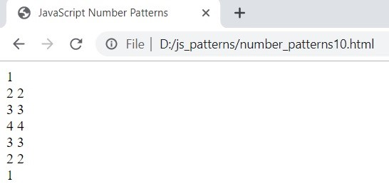patterns in js 7