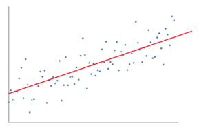 Simple Linear Regression2