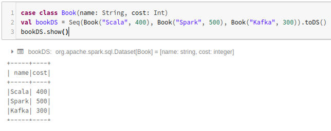 spark dataset 4