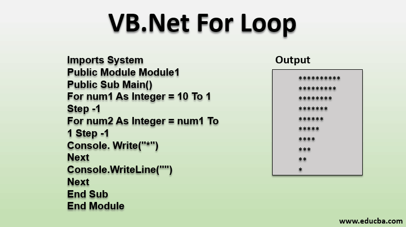 vb.net for loop