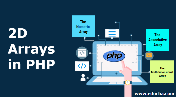 2D Arrays in PHP