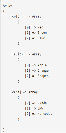 2D arrays in PHP output 1