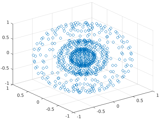 3D Plots in Matlab 4
