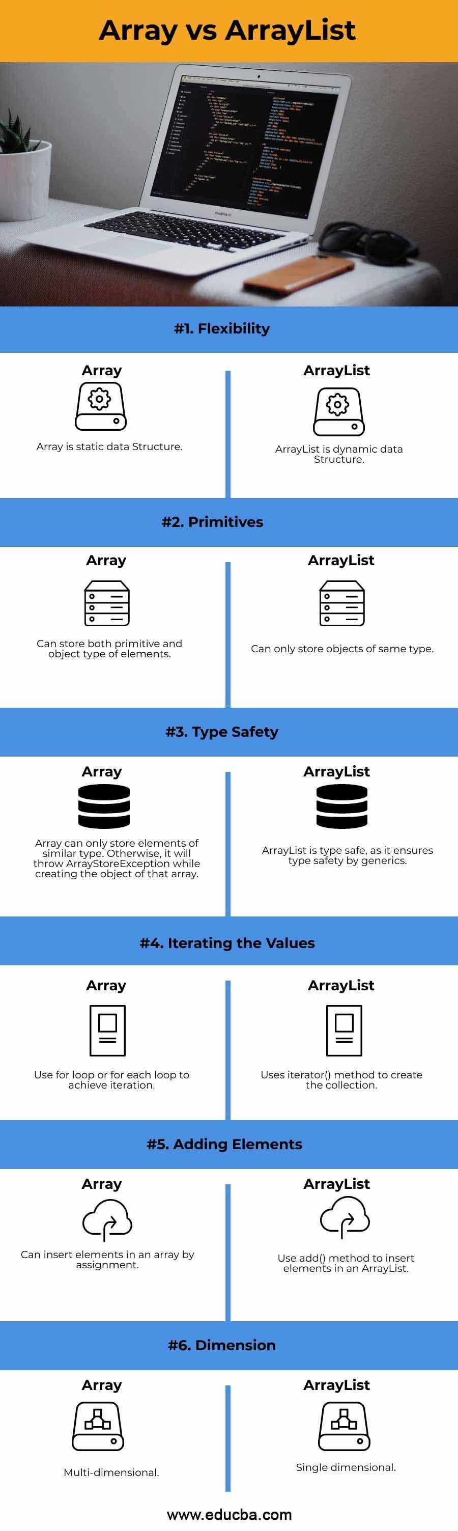 Array-vs-ArrayList-info