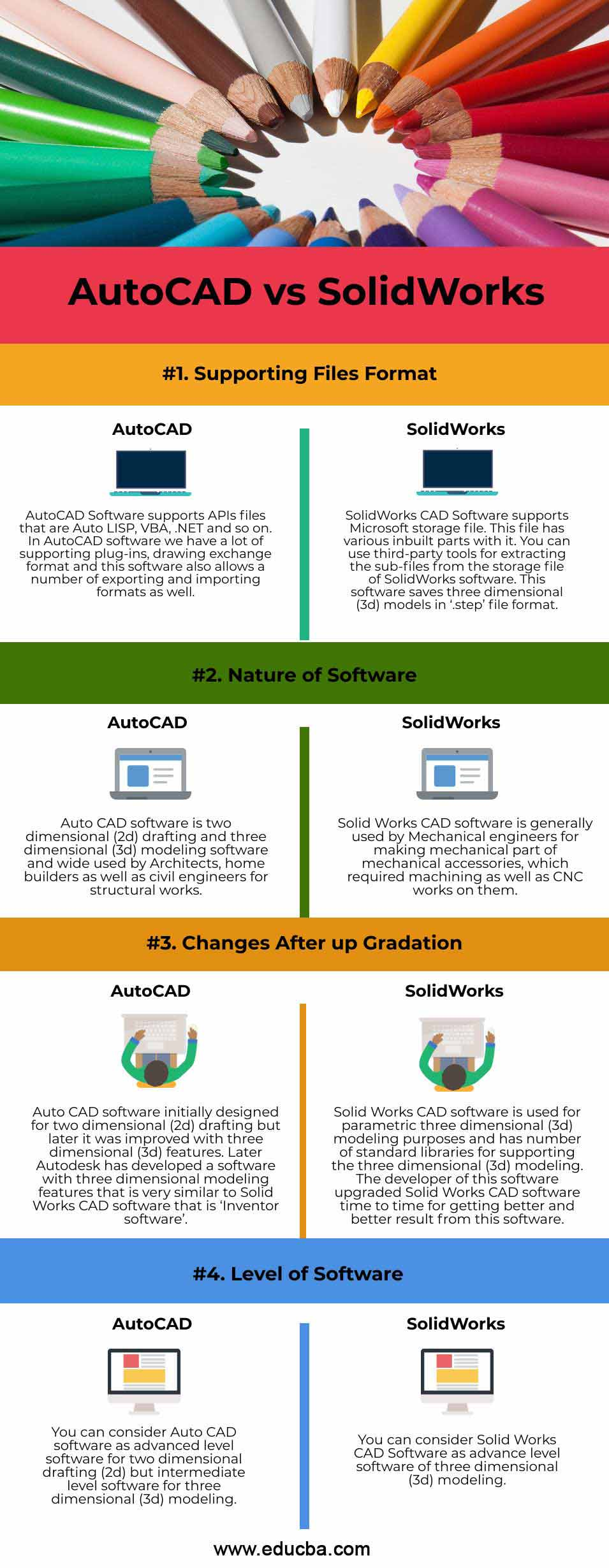 AutoCAD vs SolidWorks info