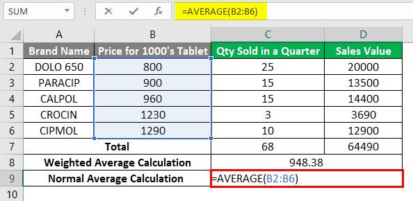 Average quanity