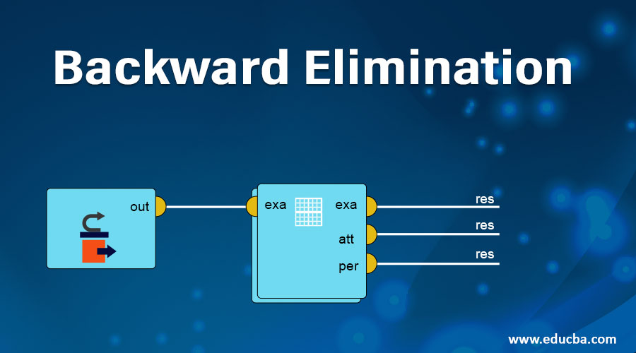 Backward Elimination