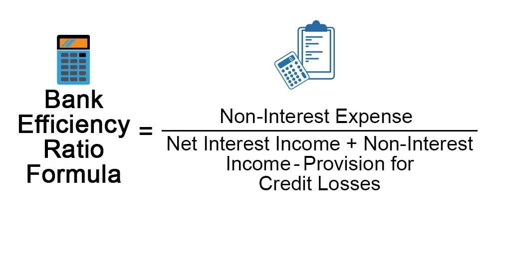 Bank Efficiency Ratio Formula-1
