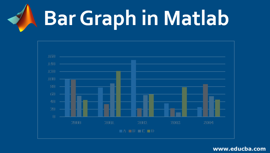 Bar Graph in Matlab
