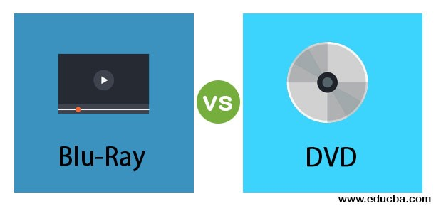 Blu-Ray vs DVD