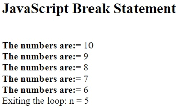 Break Statement in JavaScript-1.2