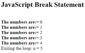 Break Statement in JavaScript-1.3
