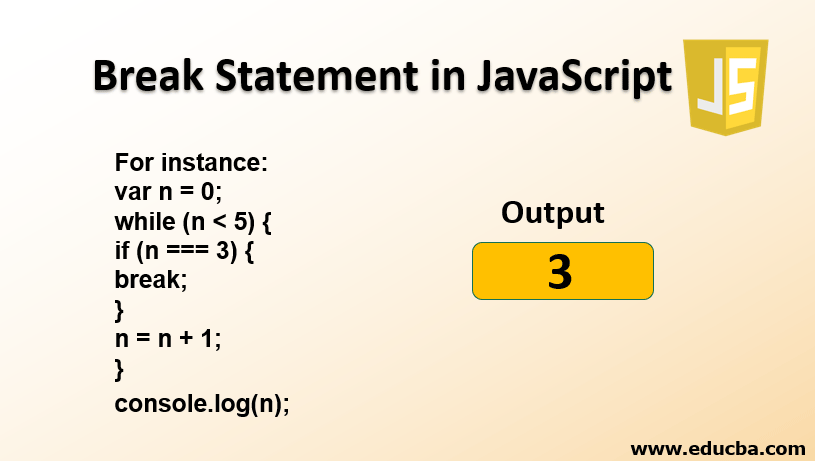 Break Statement in JavaScript