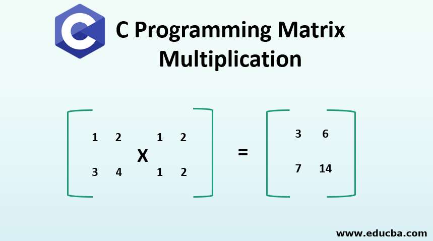 C Programming Matrix Multiplication