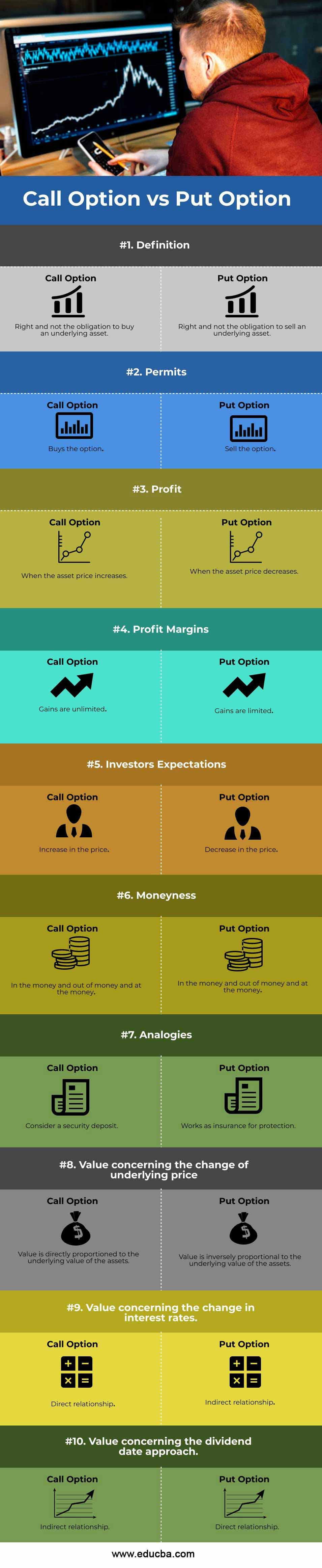 Call-Option-vs-Put-Option-info
