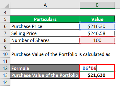 Purchase Value of the Portfolio-2.2