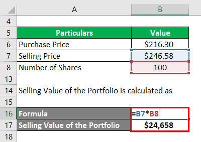 Selling Value of the Portfolio-2.3