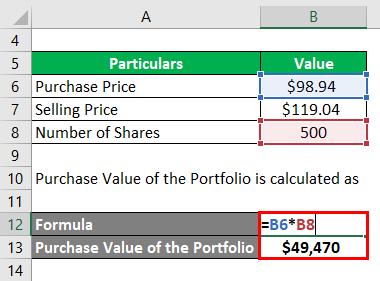 Capital Gain Formula-3.2