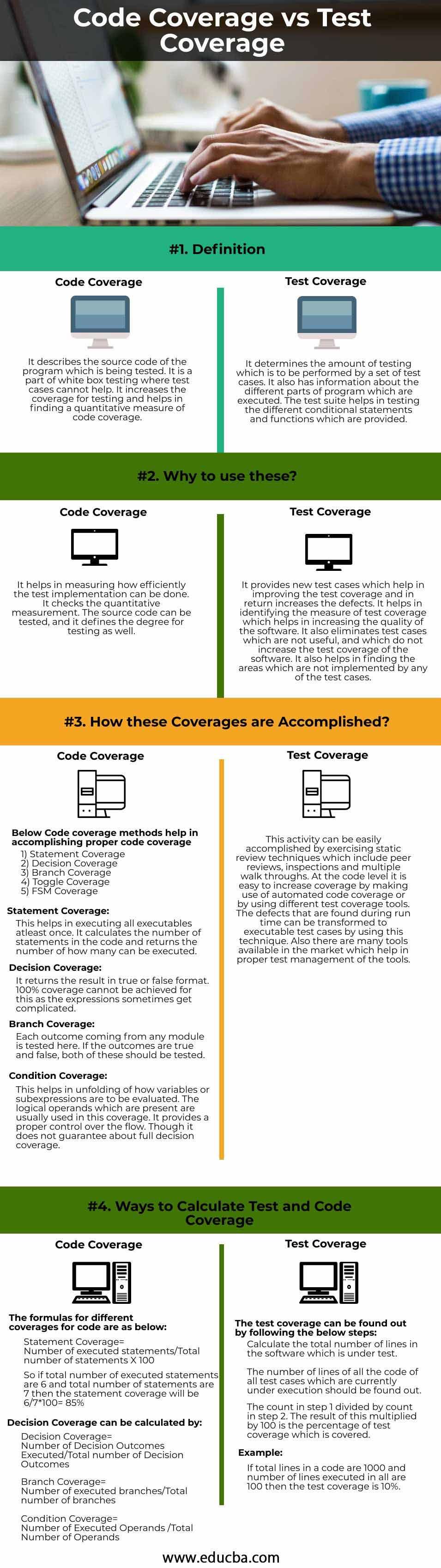 Code-Coverage-vs-Test-Coverage-info