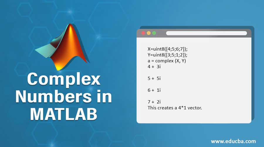 Complex Numbers in MATLAB