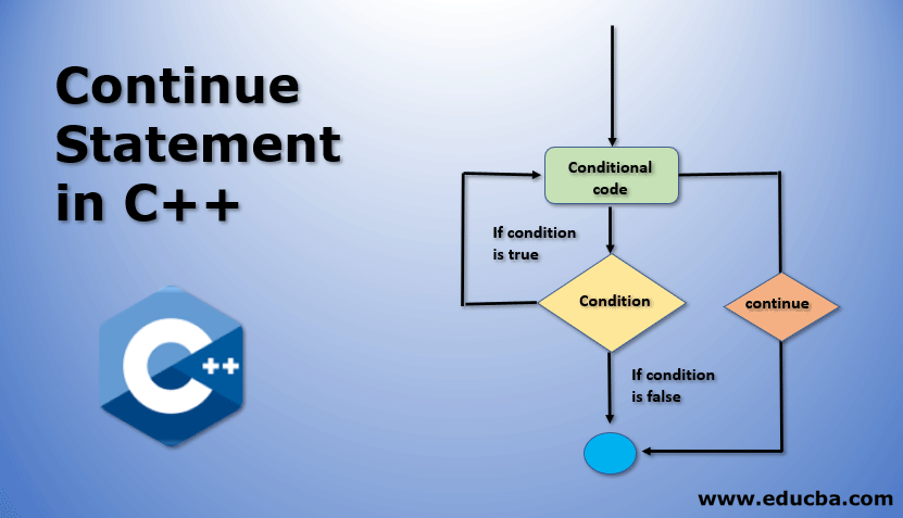Continue Statement in C++