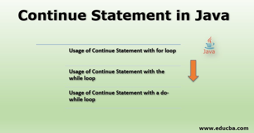 Continue Statement in Java