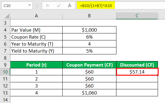 Discounted (CF)-1.2