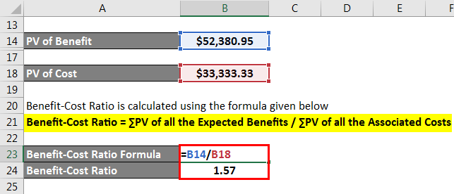Cost Benefit Analysis Formula 1-4