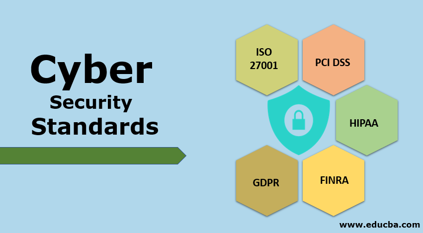 Cyber Security Standards