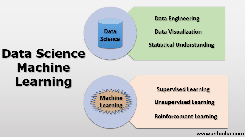 Data Science Machine Learning