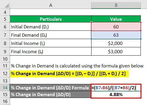 Demand Elasticity Formula-1.2