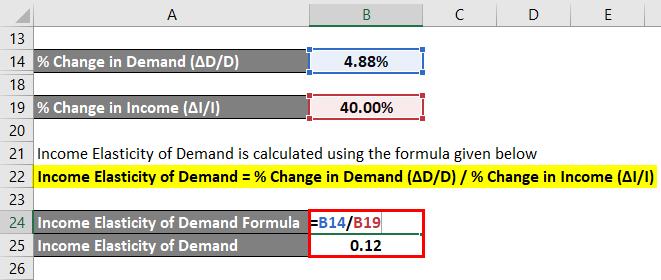 Demand Elasticity Formula-1.4