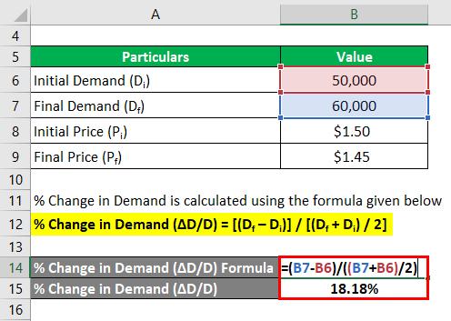 Demand Elasticity Formula-2.2