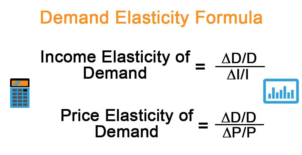 Demand Elasticity Formula Calculator Examples With Excel Template