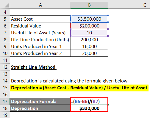 Depreciation Formula-1.2