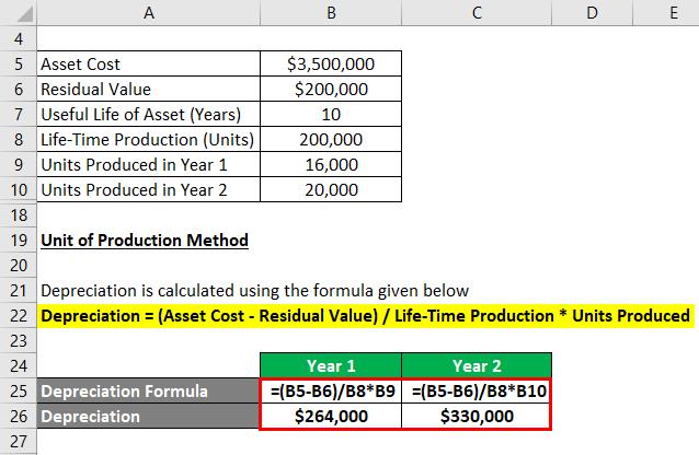 Depreciation Formula-1.3