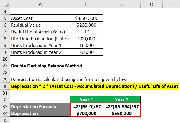Depreciation Formula-1.4