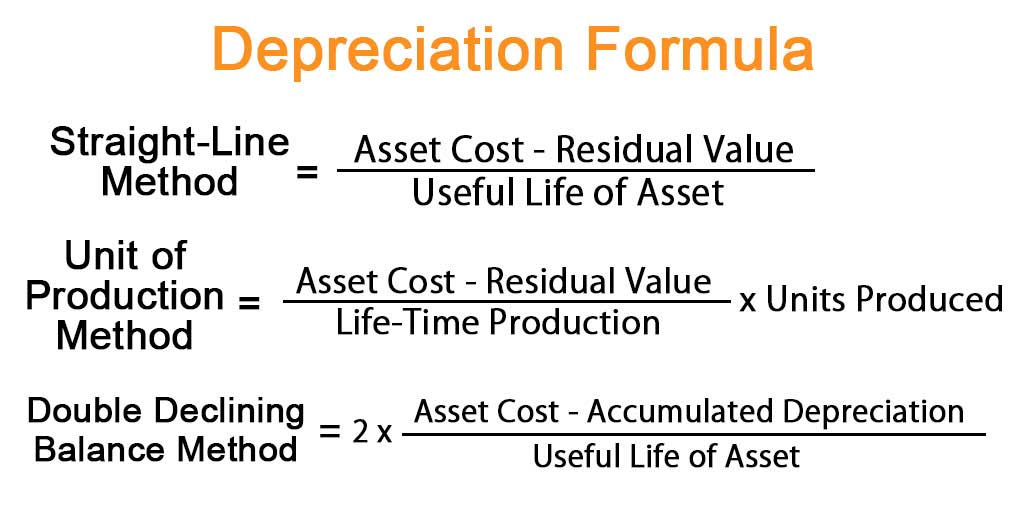 Depreciation Formula Examples With Excel Template