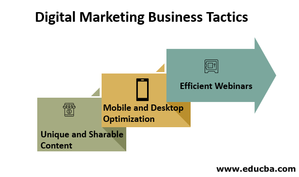 Digital Marketing Business Tactics