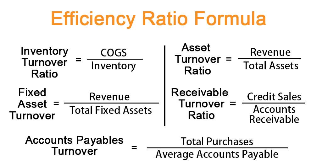 Efficiency Ratio Formula