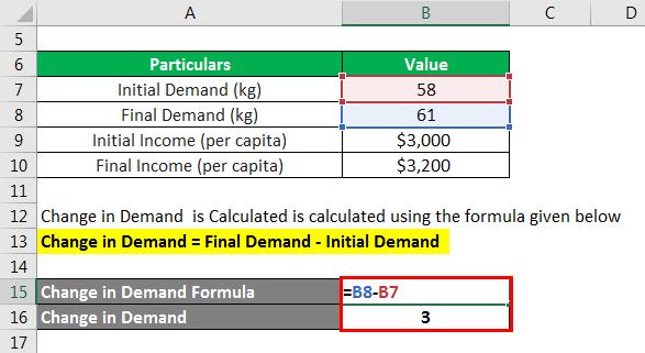 Elasticity Formula-1.2