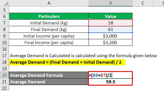 Elasticity Formula-1.3