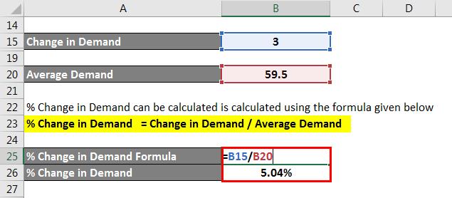 Elasticity Formula-1.4