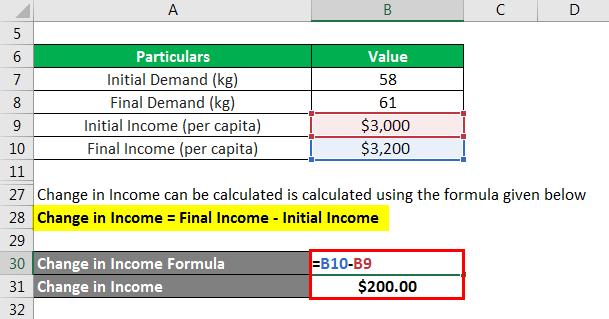 Elasticity Formula-1.5