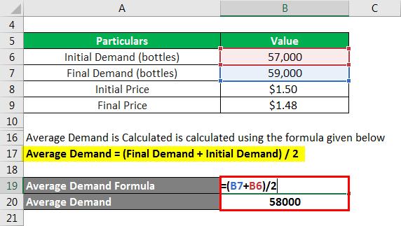 Elasticity Formula-2.3
