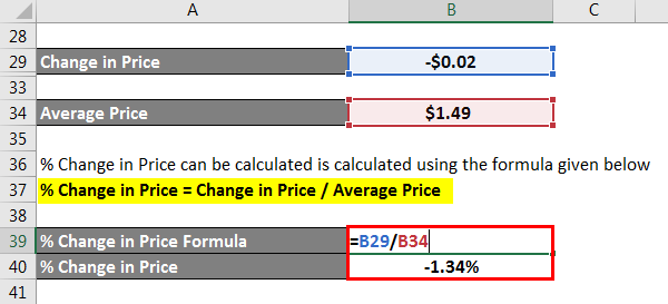 % Change in Price