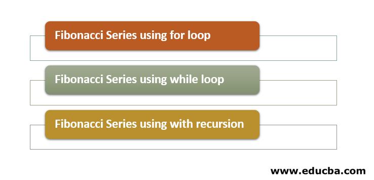 Fibonacci Series of JavaScript Using various Methods