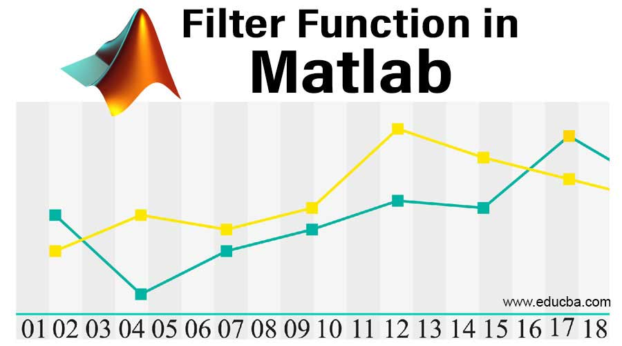 Filter Function in Matlab