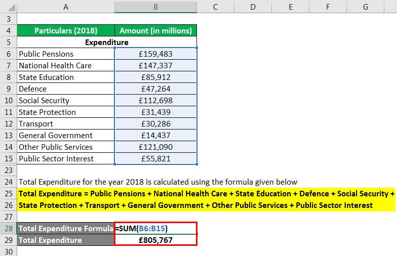 Fiscal Deficit Formula-1.2