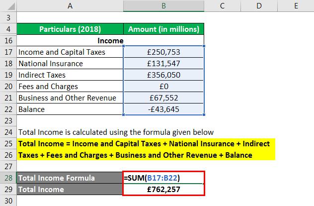 Fiscal Deficit Formula-1.3